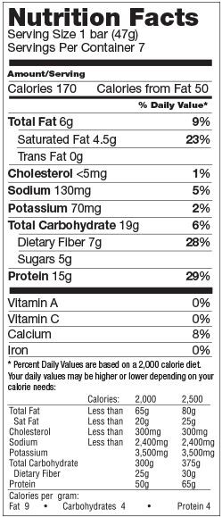 Caramel Nut Low Carb Bar nutrition spec graphic