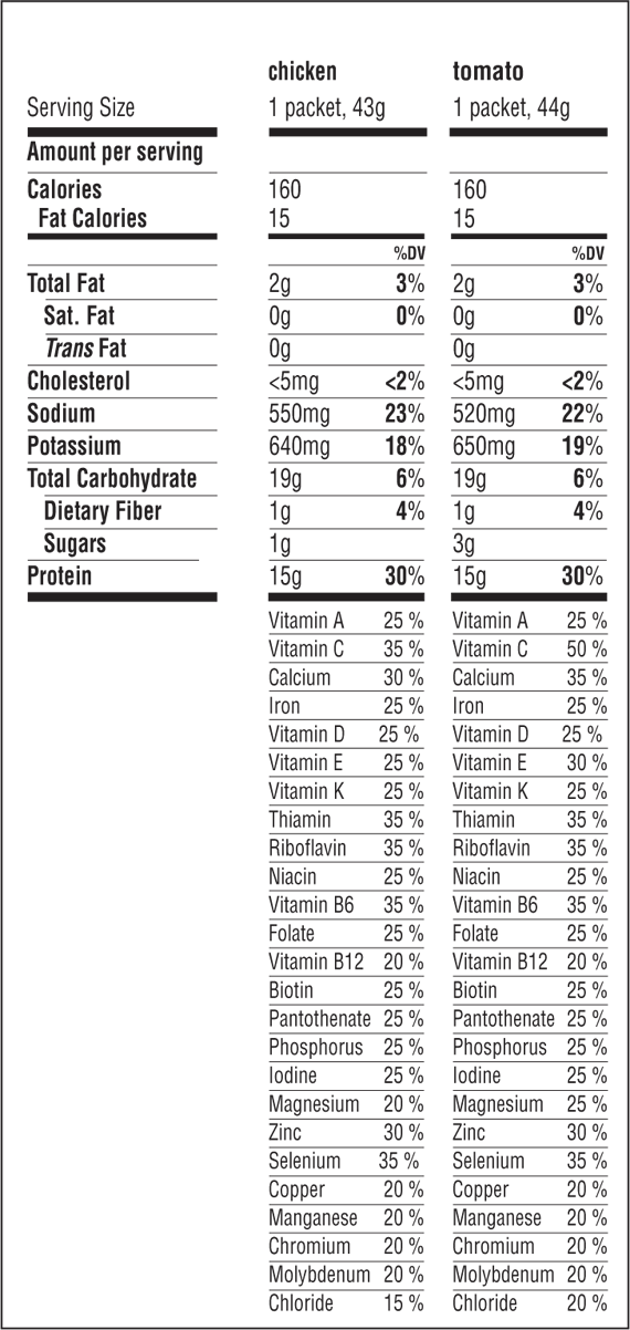 Nutrifast Meal Replacement Soups